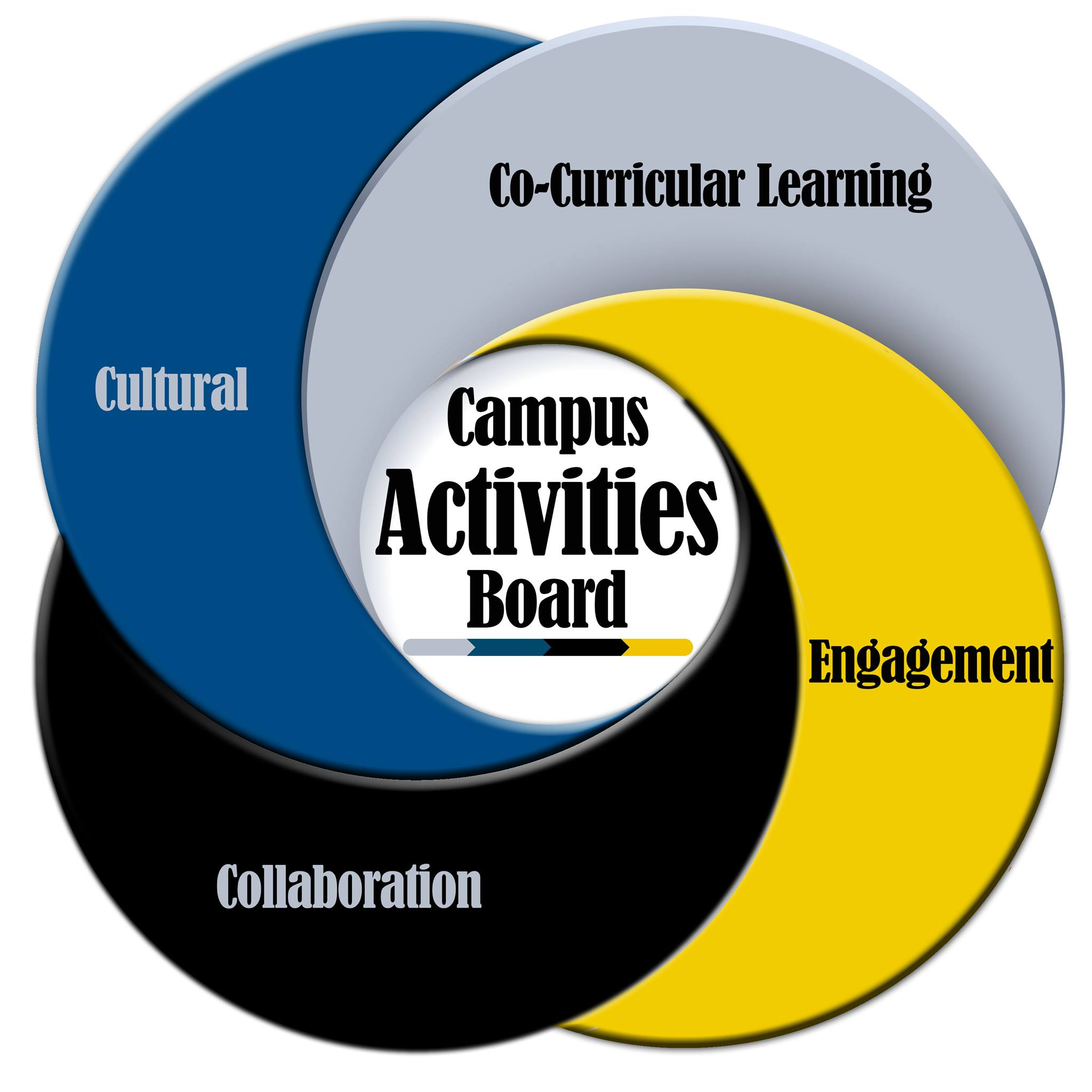 Logo for Campus Activities Board